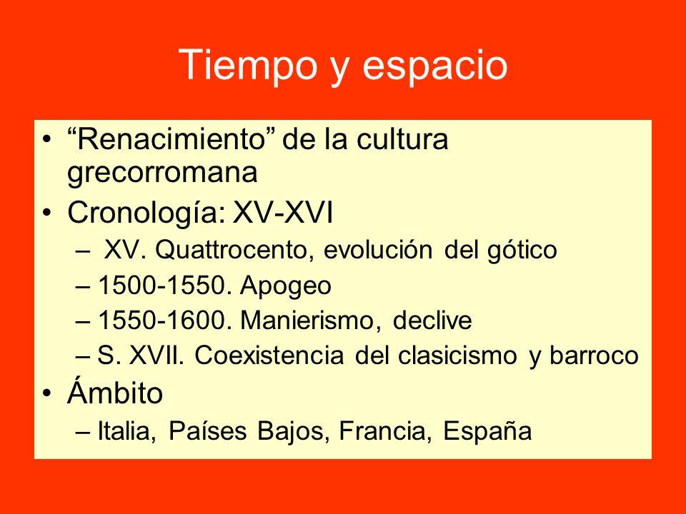 Tiempo y espacio Renacimiento de la cultura grecorromana Cronología: XV-XVI – XV. Quattrocento, evolución del gótico –1500-1550. Apogeo –1550-1600. Ma