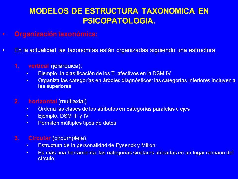 MODELOS DE ESTRUCTURA TAXONOMICA EN PSICOPATOLOGIA. Organización taxonómica: En la actualidad las taxonomías están organizadas siguiendo una estructur