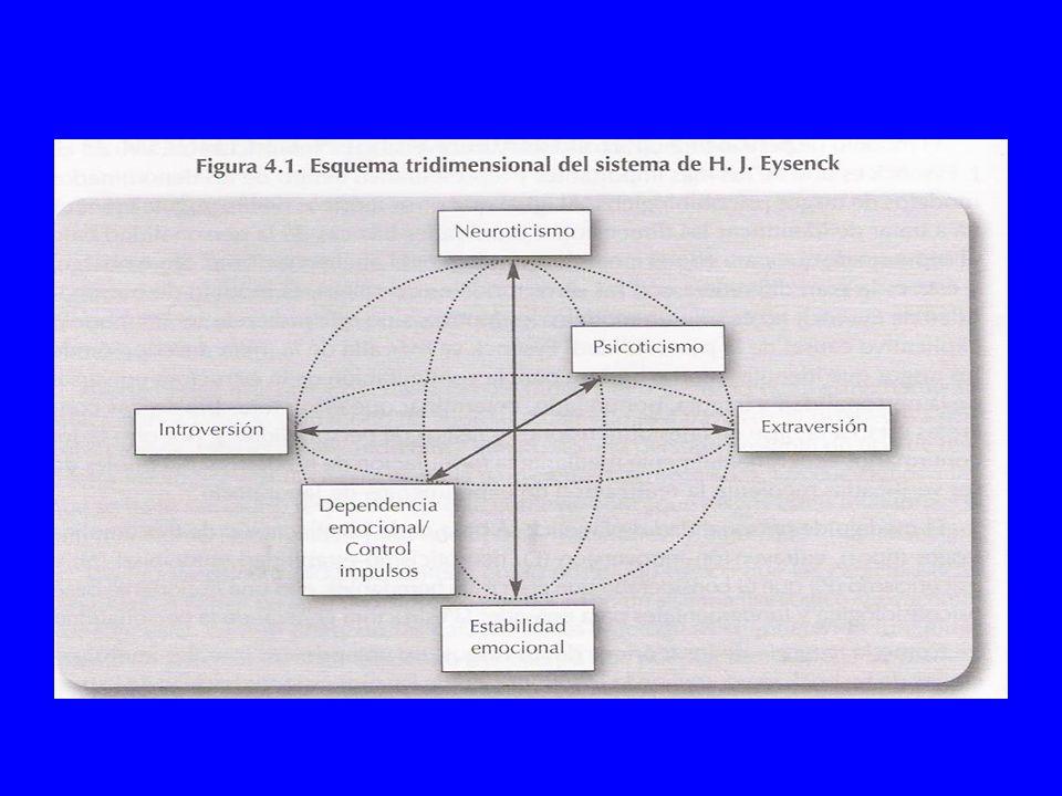 Ventaja: –Representa mejor la información disponible –La hace más comprensible para establecer un plan de acción.