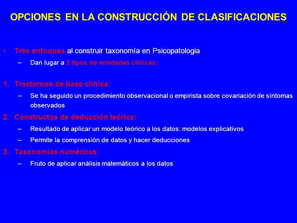 OPCIONES EN LA CONSTRUCCIÓN DE CLASIFICACIONES Tres enfoques al construir taxonomía en Psicopatologia –Dan lugar a 3 tipos de entidades clínicas: 1.Tr