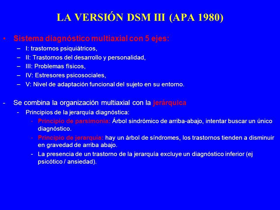 Sistema diagnóstico multiaxial con 5 ejes: –I: trastornos psiquiátricos, –II: Trastornos del desarrollo y personalidad, –III: Problemas físicos, –IV:
