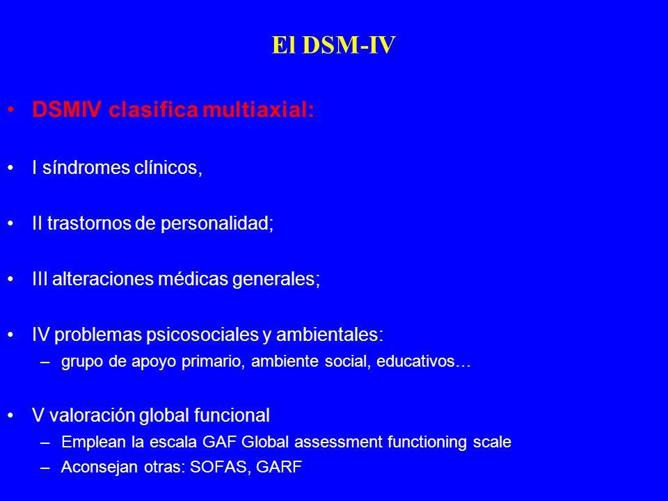 El DSM-IV DSMIV clasifica multiaxial: I síndromes clínicos, II trastornos de personalidad; III alteraciones médicas generales; IV problemas psicosocia