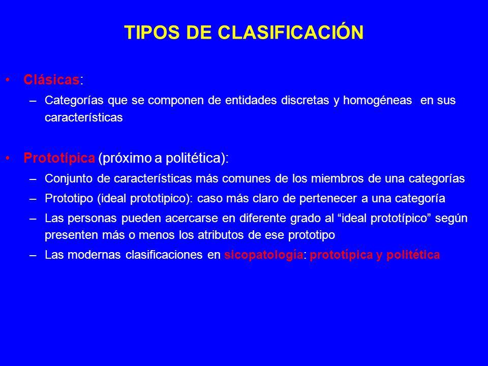 Clásicas: –Categorías que se componen de entidades discretas y homogéneas en sus características Prototípica (próximo a politética): –Conjunto de cara