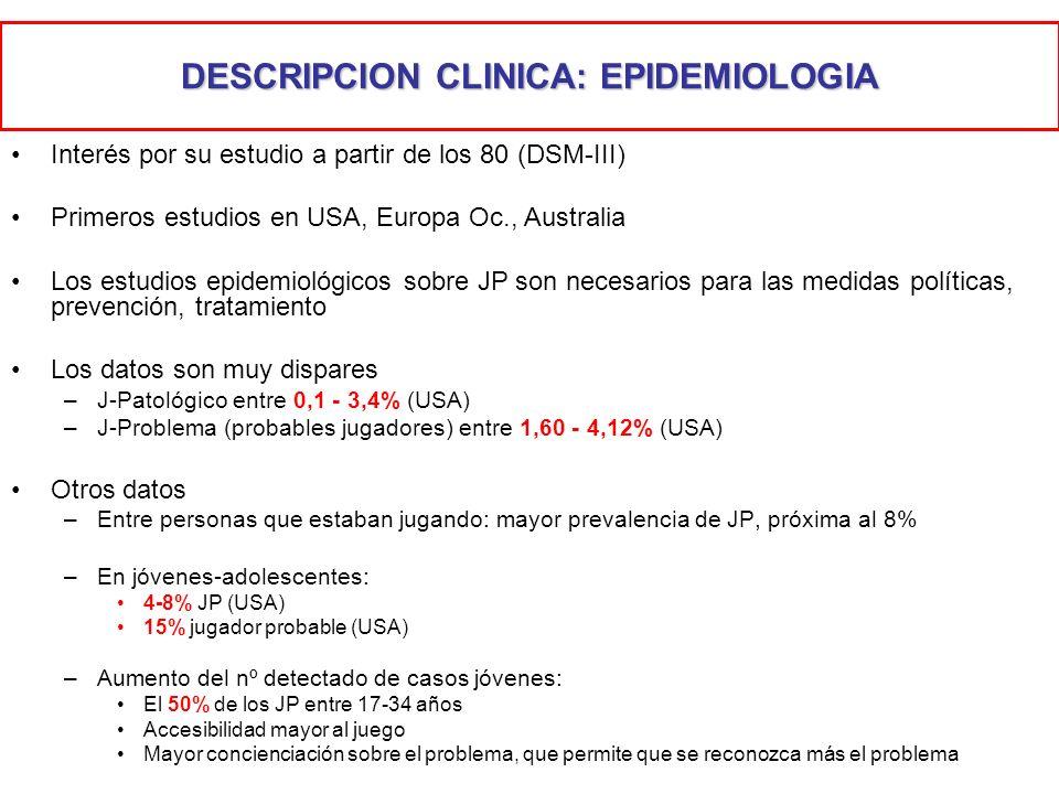 DESCRIPCION CLINICA: EPIDEMIOLOGIA Interés por su estudio a partir de los 80 (DSM-III) Primeros estudios en USA, Europa Oc., Australia Los estudios ep