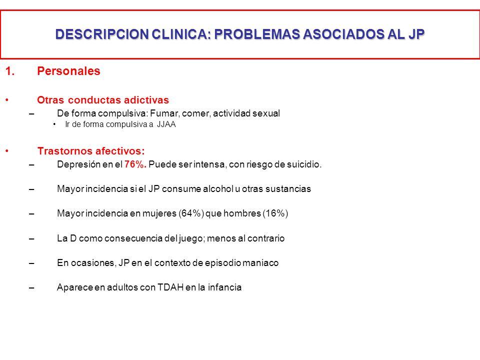 DESCRIPCION CLINICA: PROBLEMAS ASOCIADOS AL JP 1.Personales Otras conductas adictivas –De forma compulsiva: Fumar, comer, actividad sexual Ir de forma
