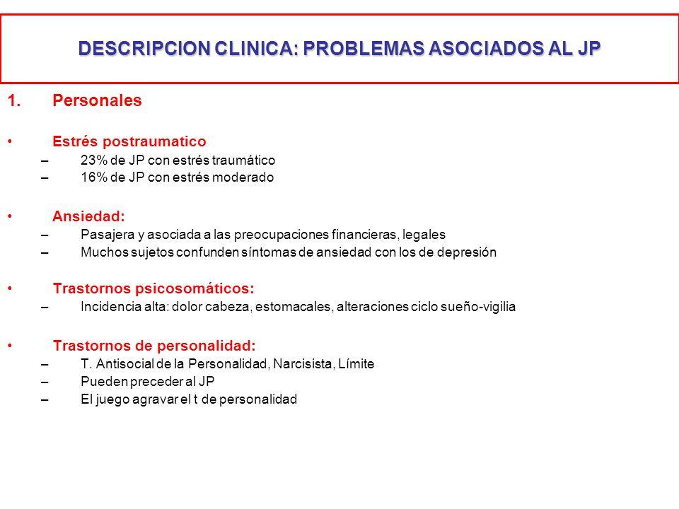 DESCRIPCION CLINICA: PROBLEMAS ASOCIADOS AL JP 1.Personales Estrés postraumatico –23% de JP con estrés traumático –16% de JP con estrés moderado Ansie