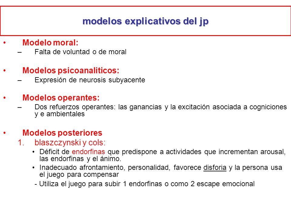 modelos explicativos del jp Modelo moral: –Falta de voluntad o de moral Modelos psicoanaliticos: –Expresión de neurosis subyacente Modelos operantes: