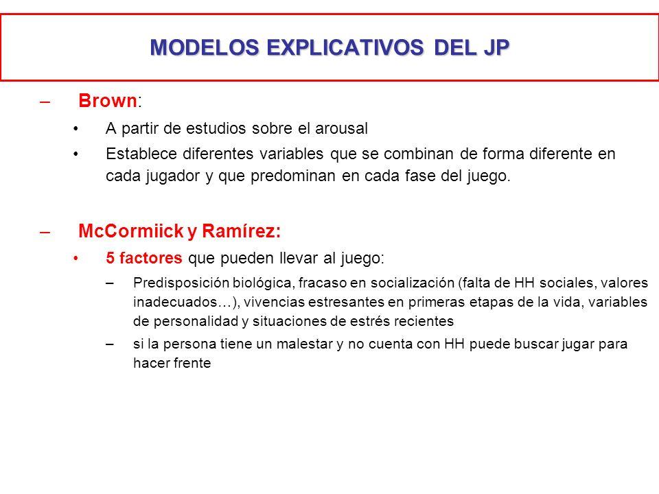 MODELOS EXPLICATIVOS DEL JP –Brown: A partir de estudios sobre el arousal Establece diferentes variables que se combinan de forma diferente en cada ju