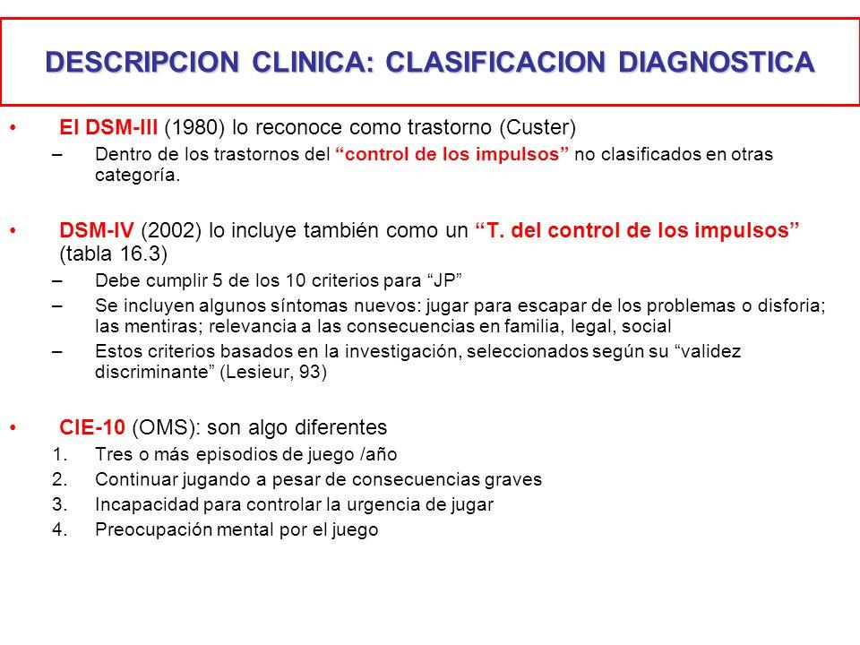 DESCRIPCION CLINICA: CLASIFICACION DIAGNOSTICA El DSM-III (1980) lo reconoce como trastorno (Custer) –Dentro de los trastornos del control de los impu