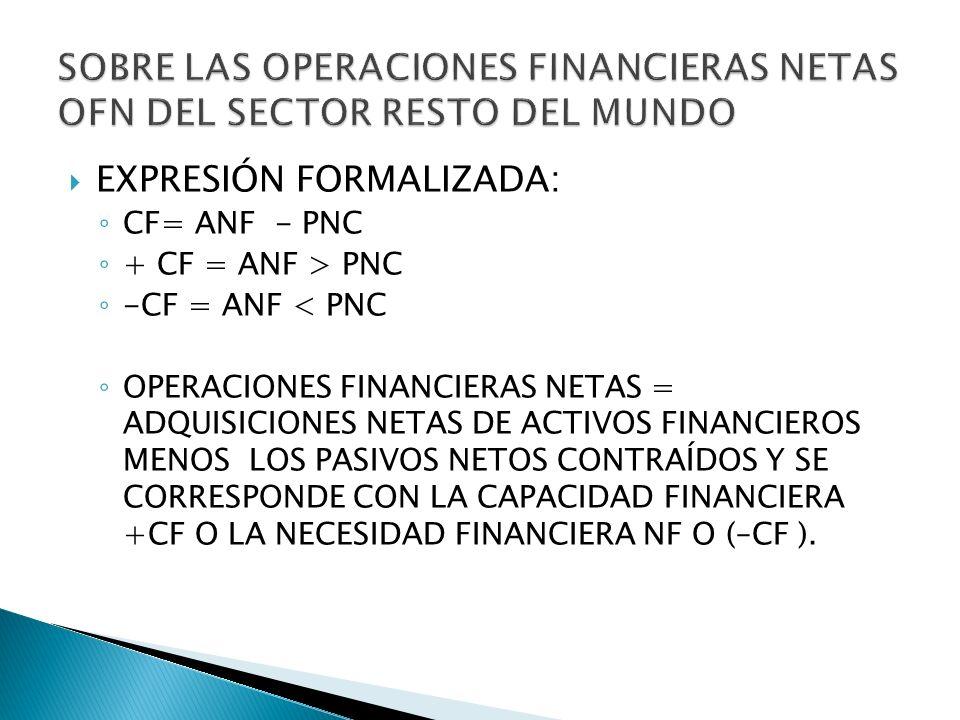 EXPRESIÓN FORMALIZADA: CF= ANF - PNC + CF = ANF > PNC -CF = ANF < PNC OPERACIONES FINANCIERAS NETAS = ADQUISICIONES NETAS DE ACTIVOS FINANCIEROS MENOS
