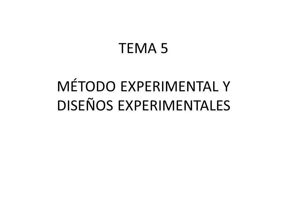 Indice 1.Introducción 2.Método experimental 3.Diseños experimentales 4.Diseños unifactoriales intersujetos 1.Grupos aleatorios: dos grupos, multigrupo 2.Bloques 5.Diseños unifactoriales intrasujetos 6.Diseño factorial 7.Diseño Solomon