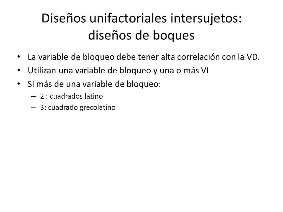La variable de bloqueo debe tener alta correlación con la VD. Utilizan una variable de bloqueo y una o más VI Si más de una variable de bloqueo: – 2 :