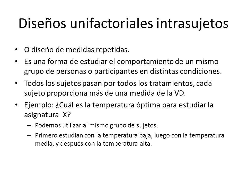 Diseños unifactoriales intrasujetos O diseño de medidas repetidas. Es una forma de estudiar el comportamiento de un mismo grupo de personas o particip