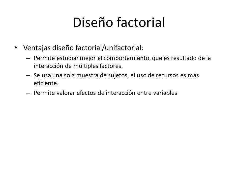 Ventajas diseño factorial/unifactorial: – Permite estudiar mejor el comportamiento, que es resultado de la interacción de múltiples factores. – Se usa