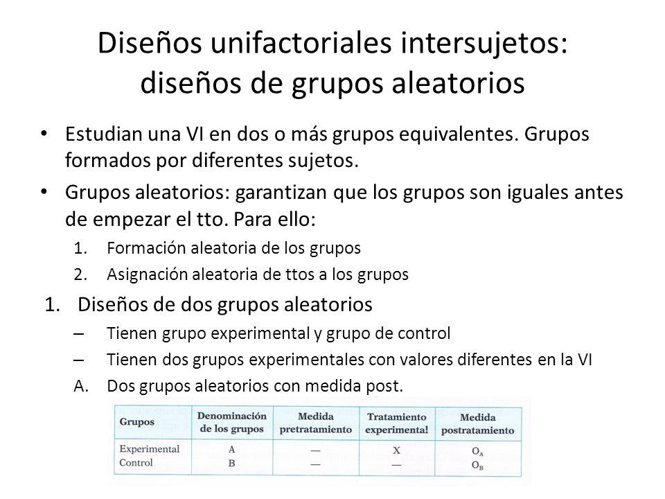 Diseños unifactoriales intersujetos: diseños de grupos aleatorios Estudian una VI en dos o más grupos equivalentes. Grupos formados por diferentes suj