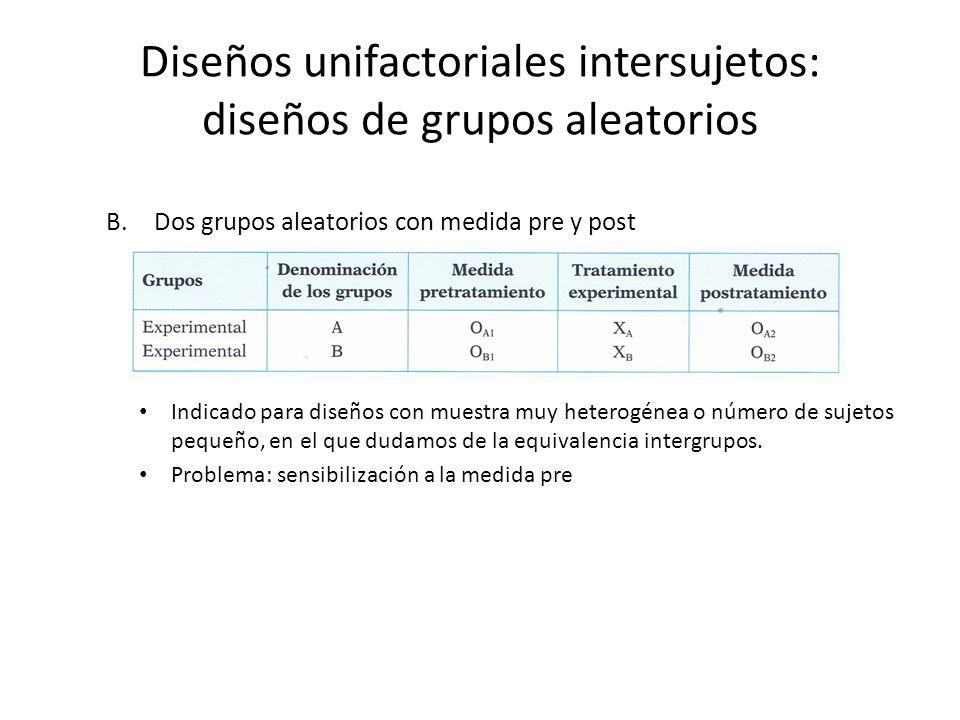 B.Dos grupos aleatorios con medida pre y post Indicado para diseños con muestra muy heterogénea o número de sujetos pequeño, en el que dudamos de la e