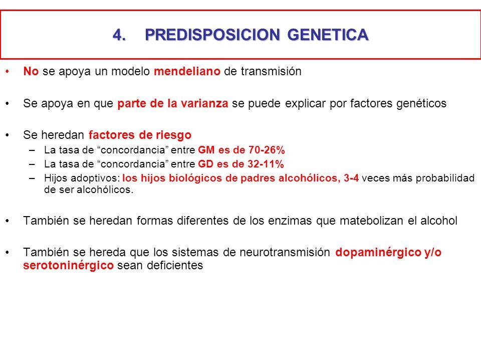 4.PREDISPOSICION GENETICA No se apoya un modelo mendeliano de transmisión Se apoya en que parte de la varianza se puede explicar por factores genético