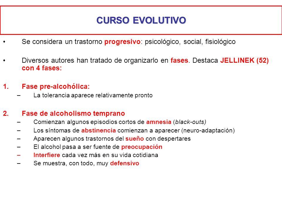 CURSO EVOLUTIVO Se considera un trastorno progresivo: psicológico, social, fisiológico Diversos autores han tratado de organizarlo en fases. Destaca J