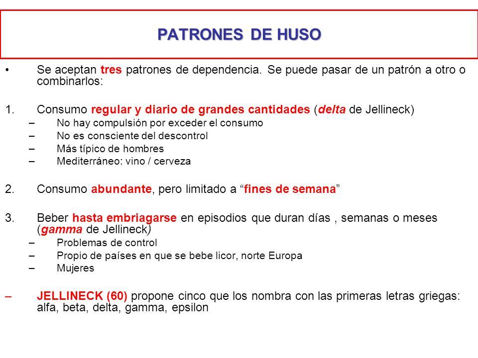 PATRONES DE HUSO Se aceptan tres patrones de dependencia. Se puede pasar de un patrón a otro o combinarlos: 1.Consumo regular y diario de grandes cant