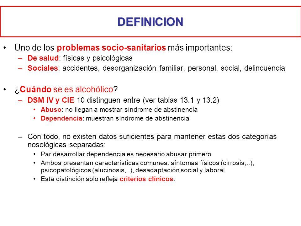 DEFINICION Uno de los problemas socio-sanitarios más importantes: –De salud: físicas y psicológicas –Sociales: accidentes, desorganización familiar, p