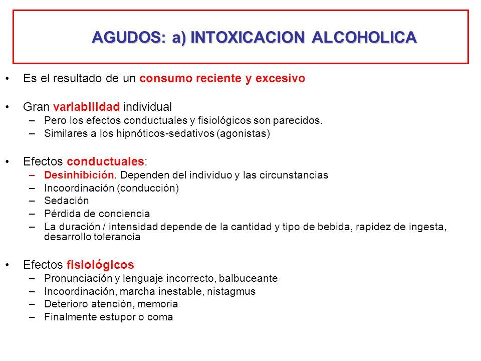 AGUDOS: a) INTOXICACION ALCOHOLICA Es el resultado de un consumo reciente y excesivo Gran variabilidad individual –Pero los efectos conductuales y fis