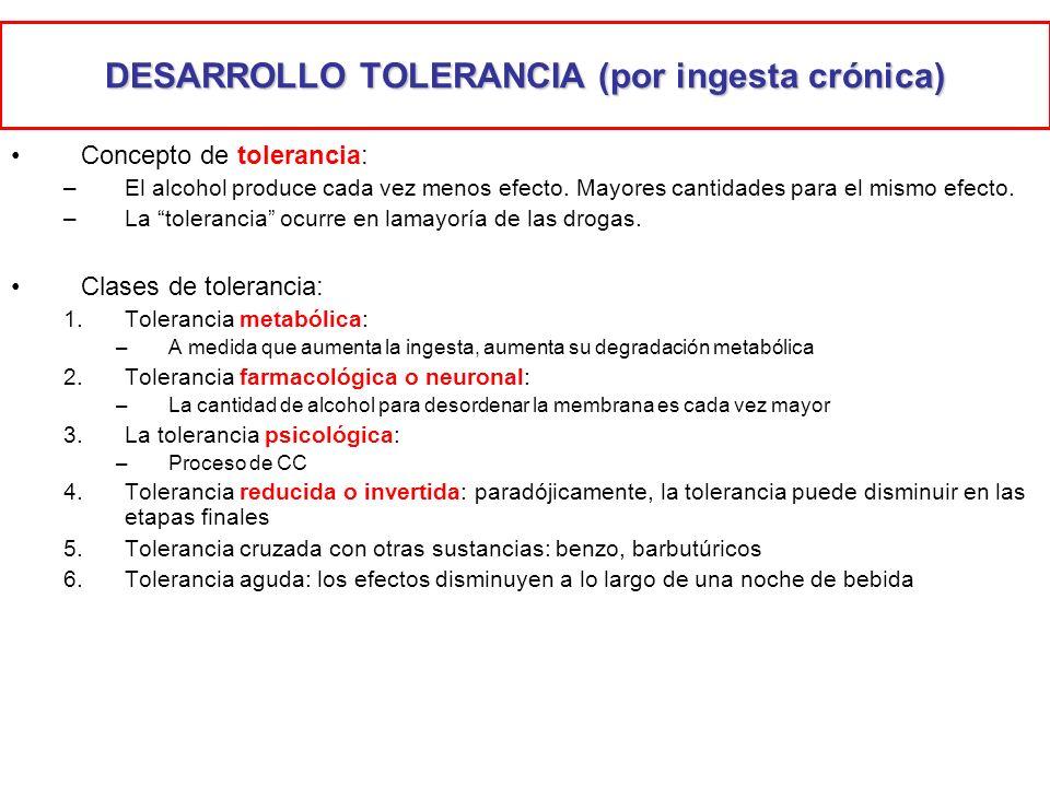 DESARROLLO TOLERANCIA (por ingesta crónica) Concepto de tolerancia: –El alcohol produce cada vez menos efecto. Mayores cantidades para el mismo efecto