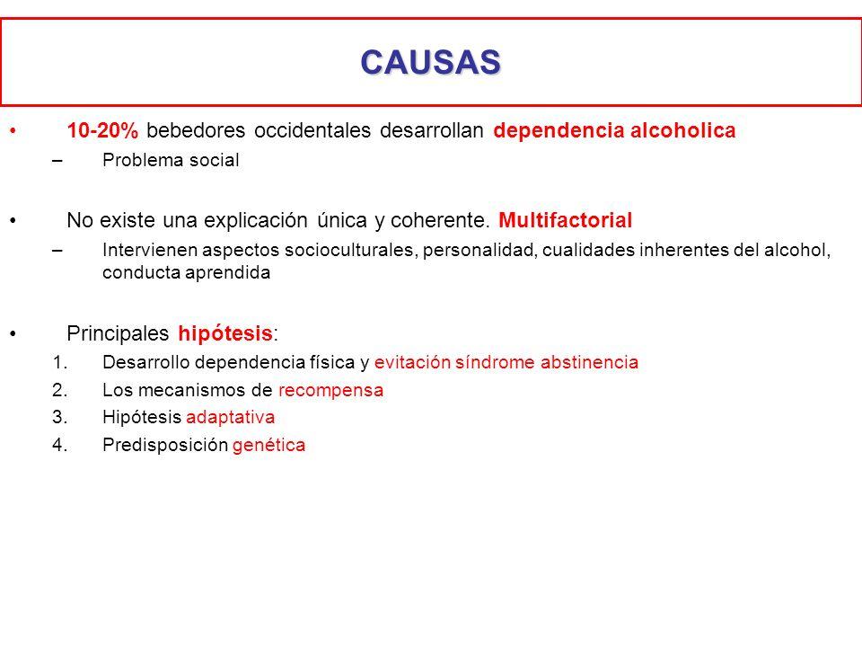CAUSAS 10-20% bebedores occidentales desarrollan dependencia alcoholica –Problema social No existe una explicación única y coherente. Multifactorial –