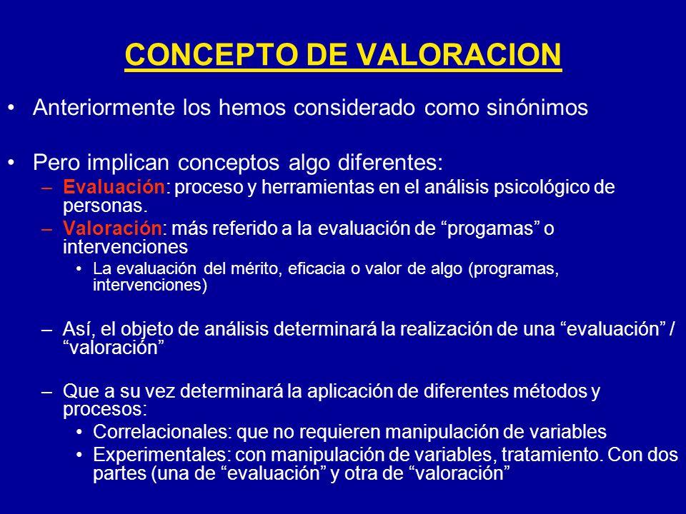 CONCEPTO DE VALORACION Anteriormente los hemos considerado como sinónimos Pero implican conceptos algo diferentes: –Evaluación: proceso y herramientas
