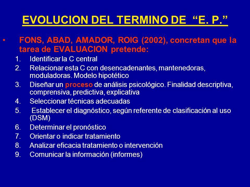 FONS, ABAD, AMADOR, ROIG (2002), concretan que la tarea de EVALUACION pretende: 1.Identificar la C central 2.Relacionar esta C con desencadenantes, ma