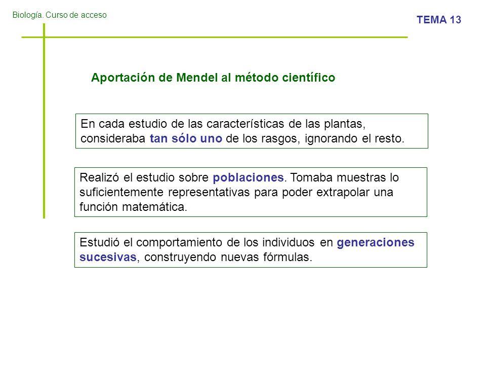 Biología. Curso de acceso TEMA 13 Aportación de Mendel al método científico En cada estudio de las características de las plantas, consideraba tan sól
