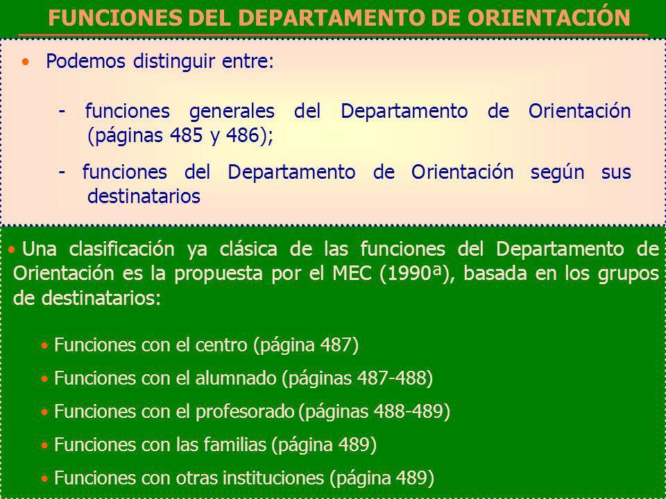 FUNCIONES DEL DEPARTAMENTO DE ORIENTACIÓN Podemos distinguir entre: - funciones generales del Departamento de Orientación (páginas 485 y 486); - funci