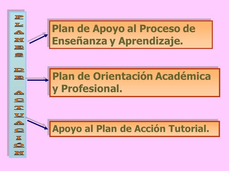 Plan de Apoyo al Proceso de Enseñanza y Aprendizaje. Plan de Orientación Académica y Profesional. Apoyo al Plan de Acción Tutorial.