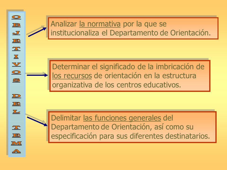 Analizar la normativa por la que se institucionaliza el Departamento de Orientación. Determinar el significado de la imbricación de los recursos de or