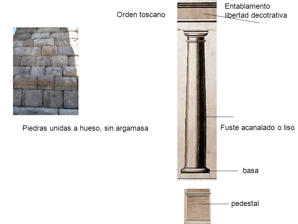 Piedras unidas a hueso, sin argamasa Orden toscano Entablamento libertad decotrativa Fuste acanalado o liso basa pedestal