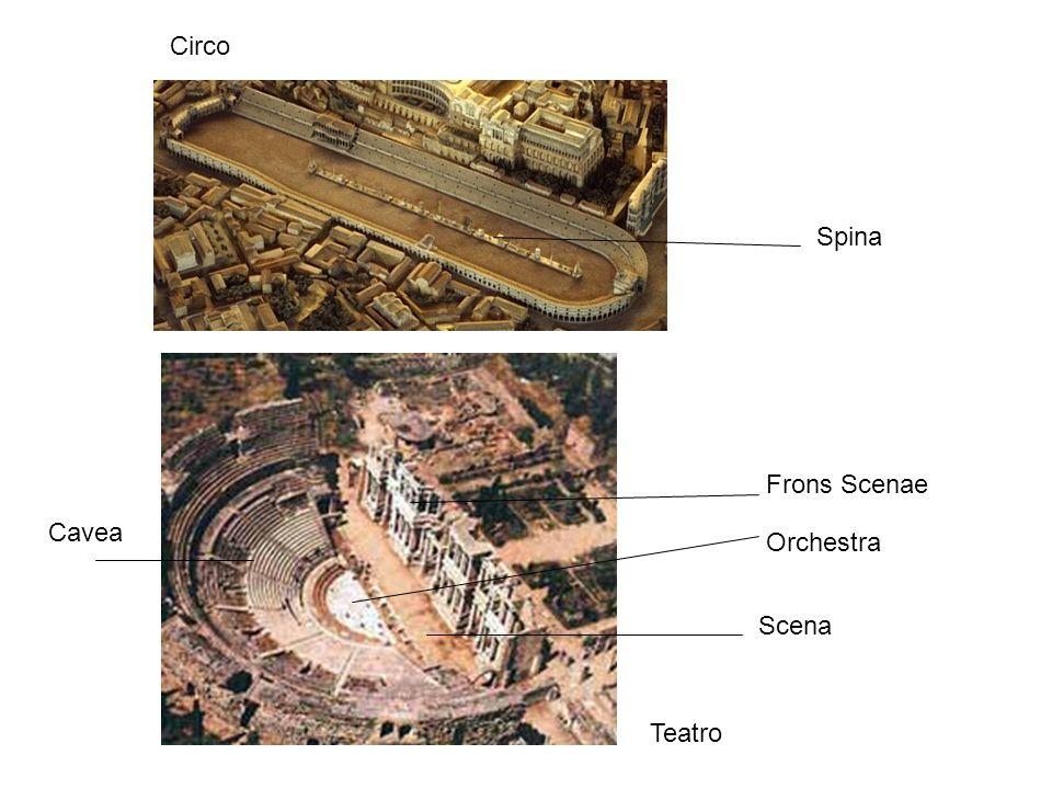 Scena Orchestra Frons Scenae Spina Circo Teatro Cavea