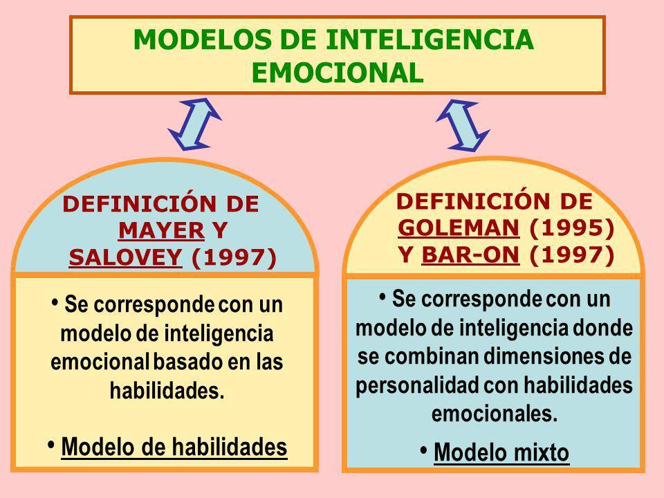 MODELOS DE INTELIGENCIA EMOCIONAL DEFINICIÓN DE MAYER Y SALOVEY (1997) DEFINICIÓN DE GOLEMAN (1995) Y BAR-ON (1997) Se corresponde con un modelo de in