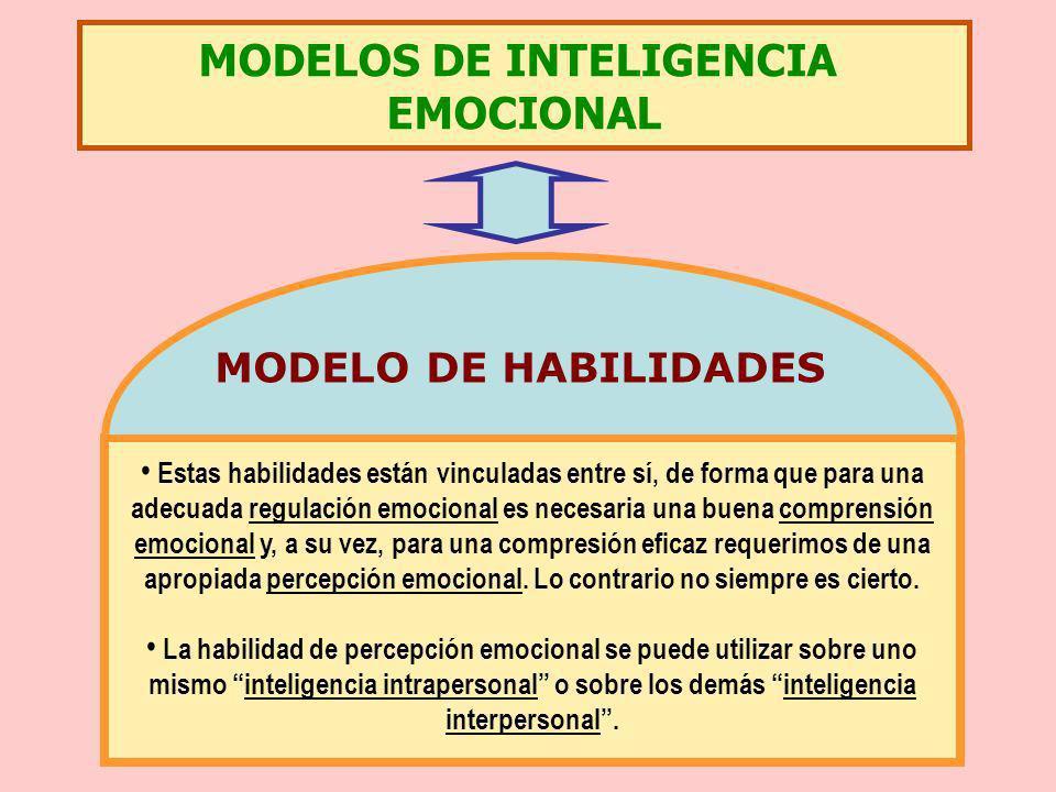 MODELOS DE INTELIGENCIA EMOCIONAL Estas habilidades están vinculadas entre sí, de forma que para una adecuada regulación emocional es necesaria una bu