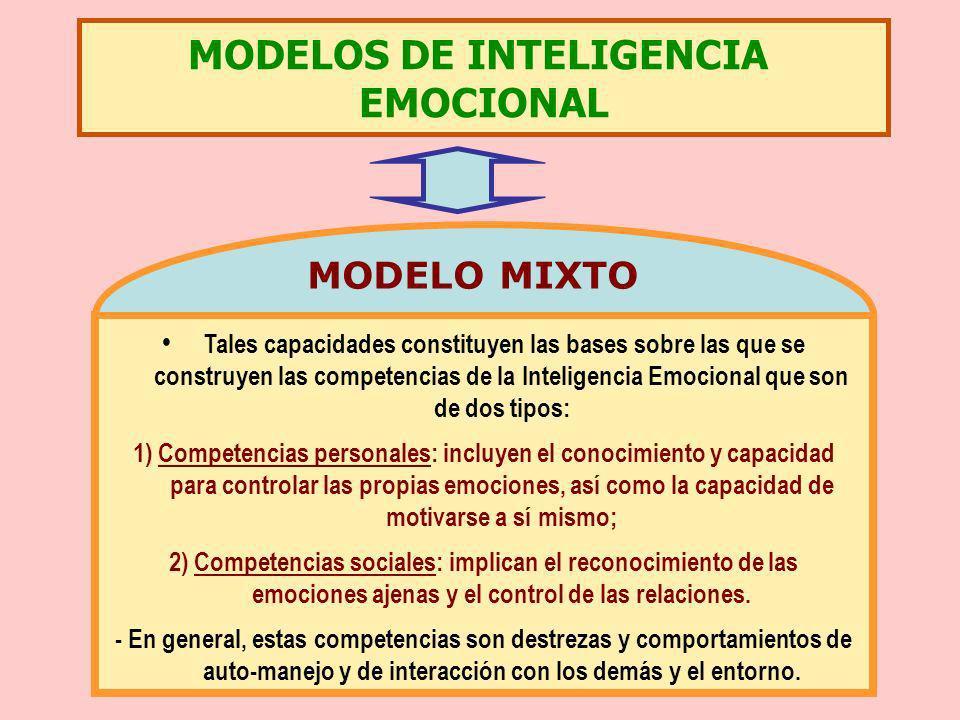 MODELOS DE INTELIGENCIA EMOCIONAL Tales capacidades constituyen las bases sobre las que se construyen las competencias de la Inteligencia Emocional qu