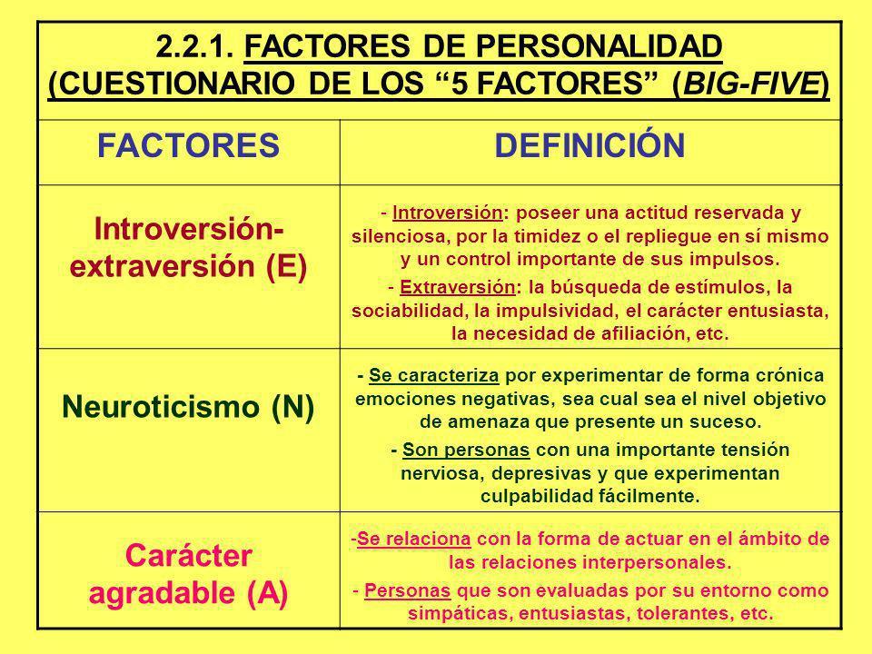 2.2.1. FACTORES DE PERSONALIDAD (CUESTIONARIO DE LOS 5 FACTORES (BIG-FIVE) FACTORESDEFINICIÓN Introversión- extraversión (E) - Introversión: poseer un