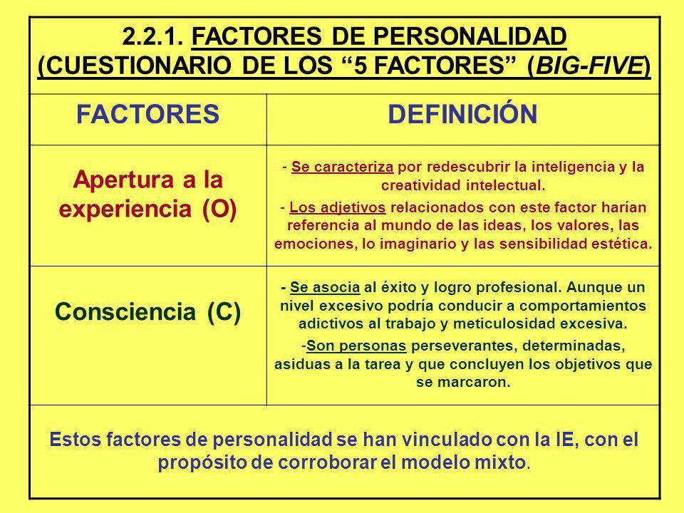 2.2.1. FACTORES DE PERSONALIDAD (CUESTIONARIO DE LOS 5 FACTORES (BIG-FIVE) FACTORESDEFINICIÓN Apertura a la experiencia (O) - Se caracteriza por redes