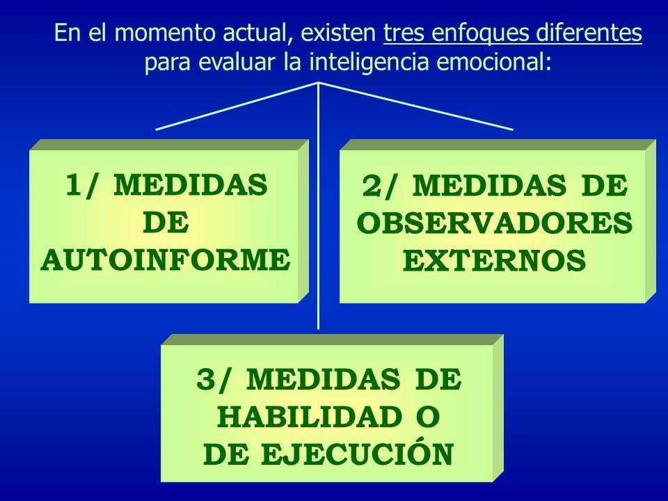 En el momento actual, existen tres enfoques diferentes para evaluar la inteligencia emocional: 1/ MEDIDAS DE AUTOINFORME 2/ MEDIDAS DE OBSERVADORES EX