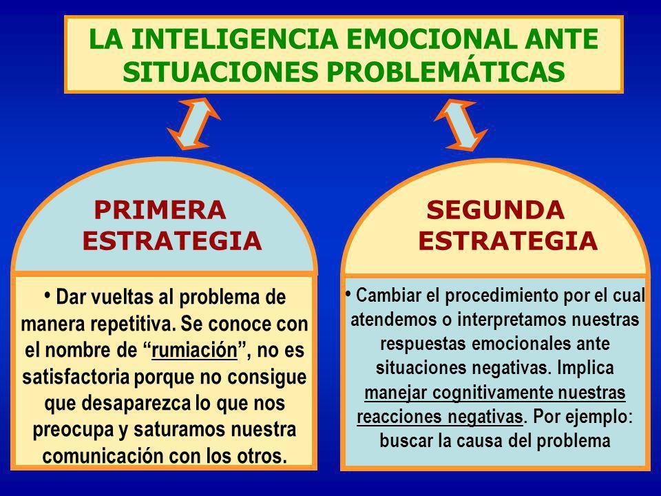 LA INTELIGENCIA EMOCIONAL ANTE SITUACIONES PROBLEMÁTICAS PRIMERA ESTRATEGIA SEGUNDA ESTRATEGIA Dar vueltas al problema de manera repetitiva. Se conoce
