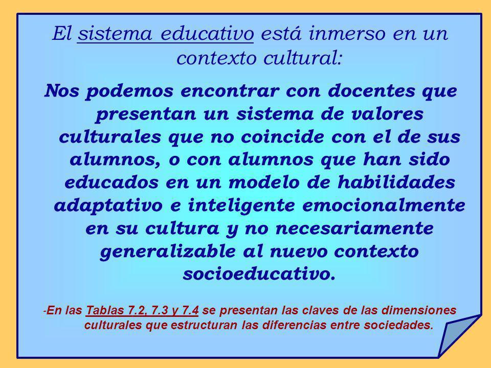El sistema educativo está inmerso en un contexto cultural: Nos podemos encontrar con docentes que presentan un sistema de valores culturales que no co