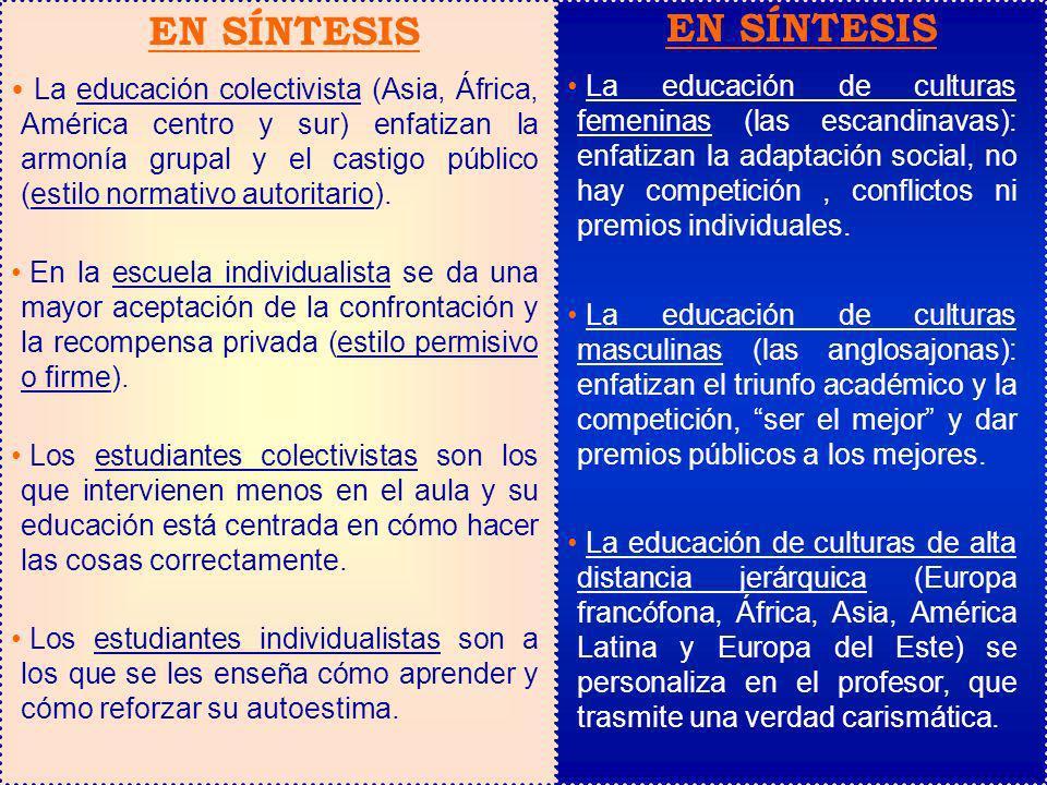 EN SÍNTESIS La educación colectivista (Asia, África, América centro y sur) enfatizan la armonía grupal y el castigo público (estilo normativo autorita