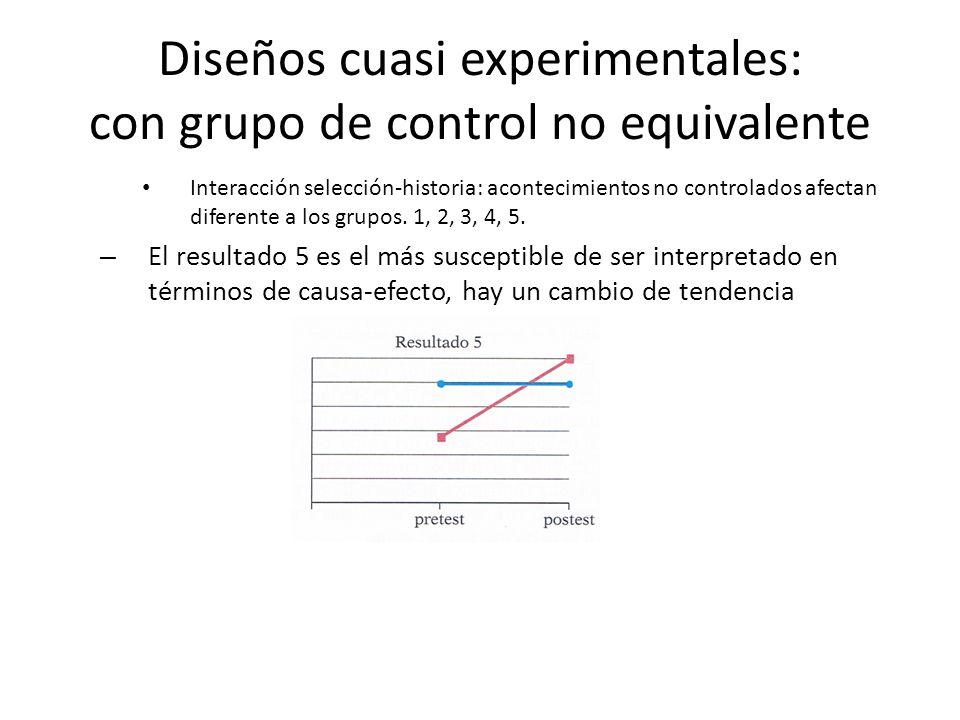 Interacción selección-historia: acontecimientos no controlados afectan diferente a los grupos. 1, 2, 3, 4, 5. – El resultado 5 es el más susceptible d