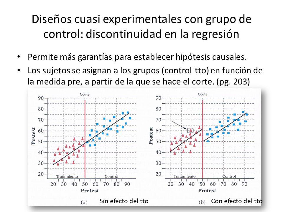 Permite más garantías para establecer hipótesis causales. Los sujetos se asignan a los grupos (control-tto) en función de la medida pre, a partir de l