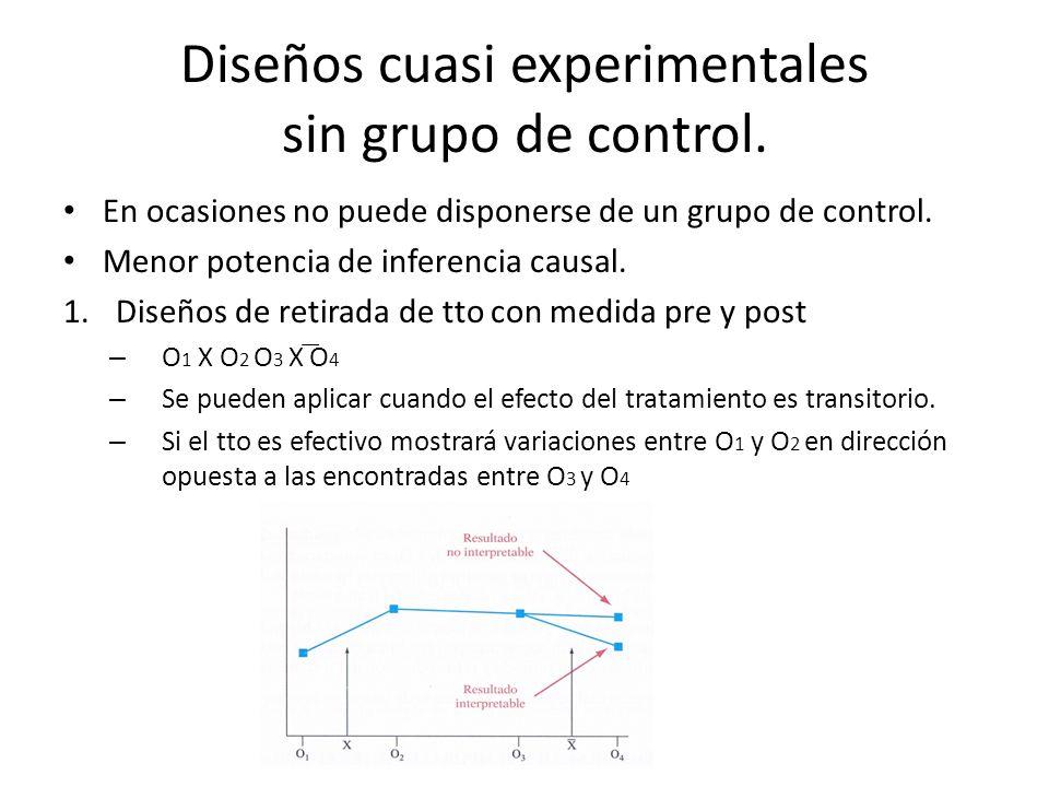 Diseños cuasi experimentales sin grupo de control. En ocasiones no puede disponerse de un grupo de control. Menor potencia de inferencia causal. 1.Dis