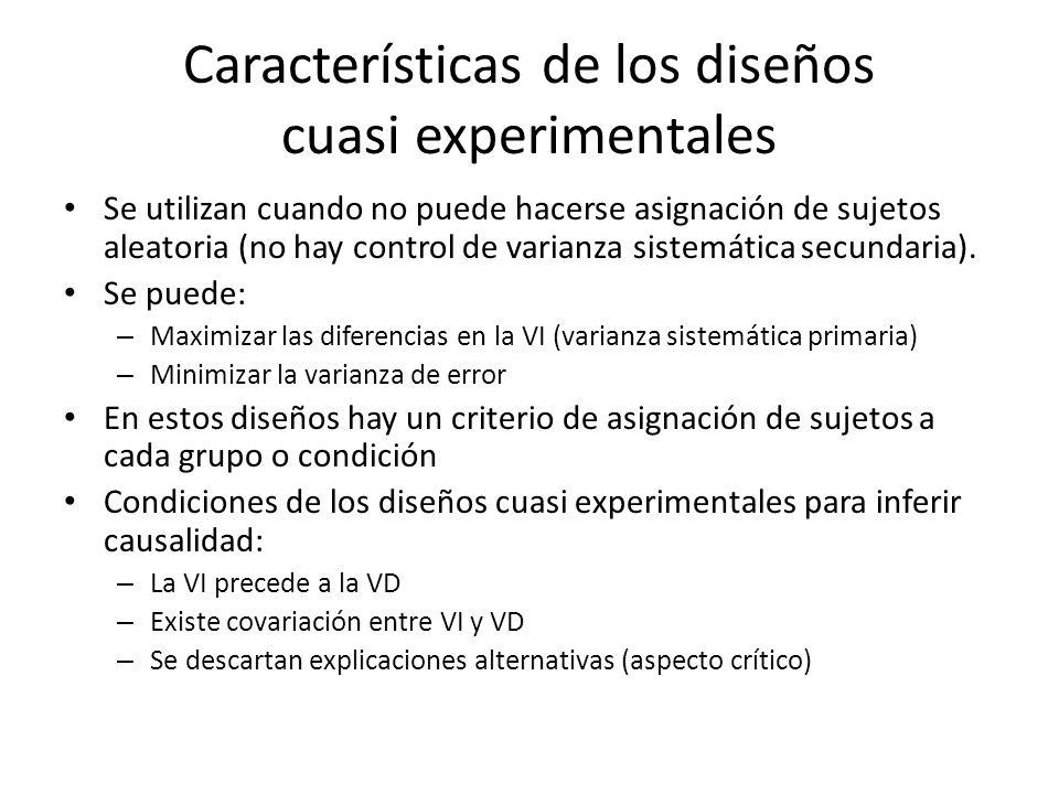 Características de los diseños cuasi experimentales Se utilizan cuando no puede hacerse asignación de sujetos aleatoria (no hay control de varianza si