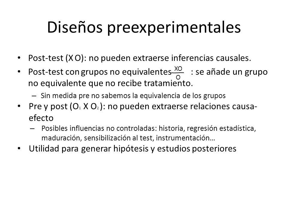 Diseños preexperimentales Post-test (X O): no pueden extraerse inferencias causales. Post-test con grupos no equivalentes : se añade un grupo no equiv