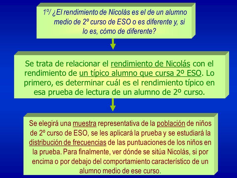 Se trata de relacionar el rendimiento de Nicolás con el rendimiento de un típico alumno que cursa 2º ESO. Lo primero, es determinar cuál es el rendimi